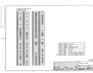 fanuc 16i-ma, 18i-ma, 21i-ma, 16i-ta, 18i-ta, 21i-ta graphic card a20b-3300-0020 to 0026 (full schematic circuit diagram)