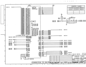 FANUC 16i-MA, 18i-MA, 21i-MA, 16i-TA, 18i-TA, 21i-TA Servo card 2-4 Axes A20B-3300-0030 to 0031 (Full Schematic Circuit Diagram) | Documents and Forms | Manuals