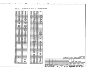 FANUC 16i-MA, 18i-MA, 21i-MA, 16i-TA, 18i-TA, 21i-TA Pentium CPU card A20B-3300-0050 (Full Schematic Circuit Diagram) | Documents and Forms | Manuals