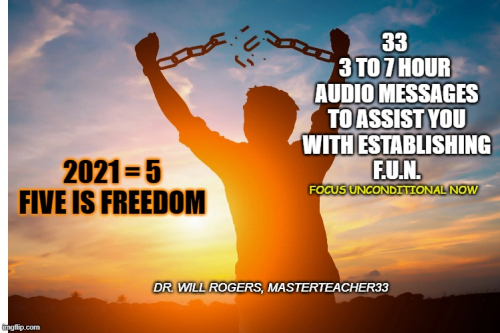 First Additional product image for - 2021 FIGHT FOR FREEDOM = Formula For Freedom