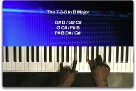 A Move of God - Norman Hutchins - Piano Tutorial | Movies and Videos | Music Video