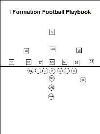 i-formation football playbook