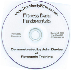 fitness band fundamentals