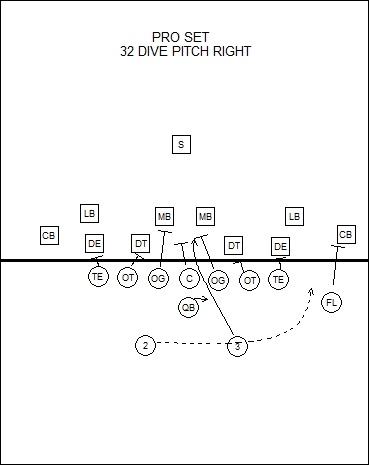 757242 pro form football playbook other files documents and forms