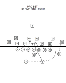 Pro-Form Football Playbook | Other Files | Documents and Forms