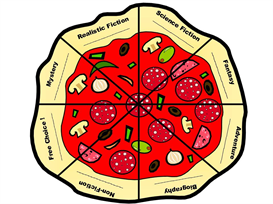 Genre Reading Pizza - Reading Record Chart Set | Other Files | Documents and Forms