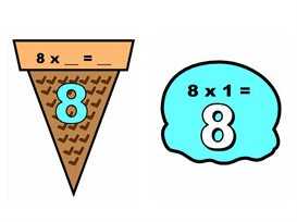 math multiplication 1-12 ice cream scoops display