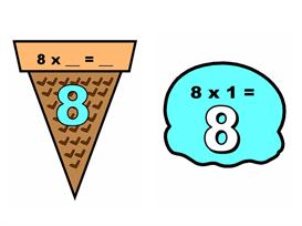 math multiplication 1-12 ice cream scoops display