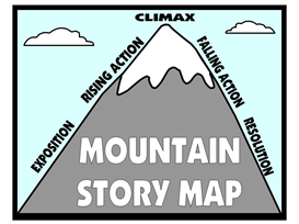 mountain story map book report set