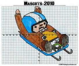 bobsled-mascots