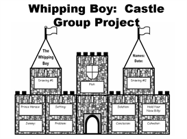 Whipping Boy Castle Group Project | Other Files | Documents and Forms