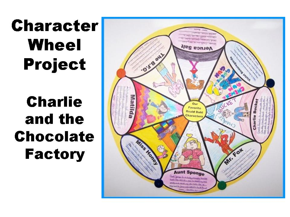 Download Charlie And The Chocolate Factory Story