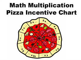 Multiplication Pizza Incentive Chart Set | Other Files | Documents and Forms