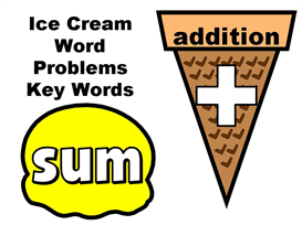 Ice Cream Word Problems Key Words Display Set | Other Files | Documents and Forms