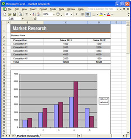 market research plan templates