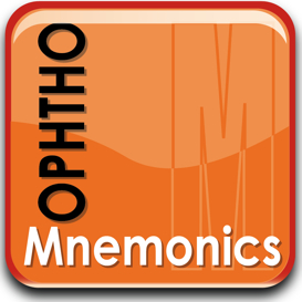 mnemonics in ophthalmology mp3 audio