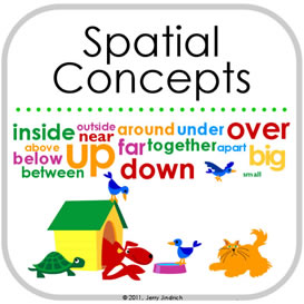 Spatial Concepts | Documents and Forms | Other Forms