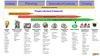 plcf flow chart